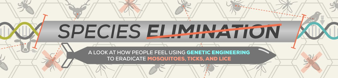 A look at how people feel using genetic engineering to eradicate mosquitoes, ticks, and lice